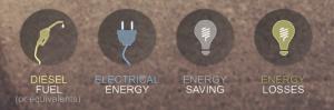 Electrip app3